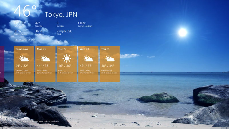Windows8 天気